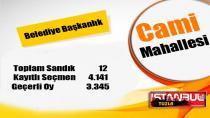 Tuzla Belediye Başkanlığı 31 Mart 2019 Yerel Seçim Sonuçları, Cami Mahallesi