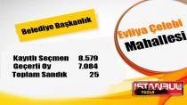 Tuzla Belediye Başkanlığı 31 Mart 2019 Yerel Seçim Sonuçları, Evliya Çelebi Mahallesi…