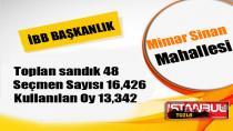 23 Haziran 2019 İstanbul Büyükşehir Belediye Başkanlığı Tuzla Mahalle Mahalle seçim sonuçları