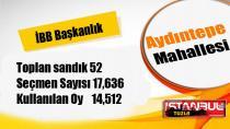 23 Haziran 2019 İstanbul Büyükşehir Belediye Başkanlığı Tuzla Mahalle Mahalle seçim sonuçları Aydıntepe Mahallesi