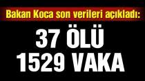 Son dakika… Bakan Koca, Türkiye'deki yeni corona vakalarını açıkladı...
