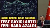 Türkiye'deki güncel corona verileri açıklandı. ( 29 Mayıs 2020)