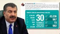 Sağlık Bakanı Koca güncel corona virüsü verilerini açıkladı! (30 Temmuz 2020)