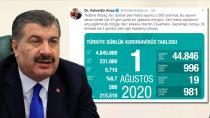 Sağlık Bakanı Koca açıkladı! İşte 1 Ağustos 2020 corona virüsü verileri...