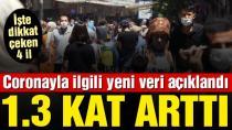 Bakan Koca açıkladı: Türkiye genelinde 1.3 kat arttı! (09 Ağustos 2020)