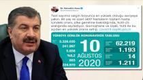 Sağlık Bakanı Koca, coronadan kaynaklı can kaybı ve vaka sayısını açıkladı! İşte 10 Ağustos 2020 tablosu…