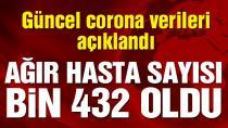 Sağlık Bakanlığı 19 Eylül corona virüsü verilerini açıkladı! (19 Eylül 2020)