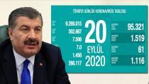 Sağlık Bakanlığı güncel corona verilerini açıkladı! (20 Eylül 2020)