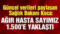 Sağlık Bakanlığı, Türkiye'nin günlük corona virüsü tablosun(u açıkladı.! 21 Eylül 2020)