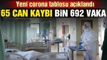 Sağlık Bakanlığı, Türkiye'nin günlük corona virüsü tablosunu paylaştı. (22 Eylül 2020)