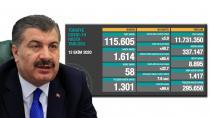 Türkiye'de koronavirüsten hayatını kaybedenlerin sayısı 8 bin 895'e yükseldi! (12 Ekim 2020)